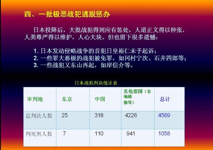 中国抗战胜利之八大遗憾(转载)_图1-8
