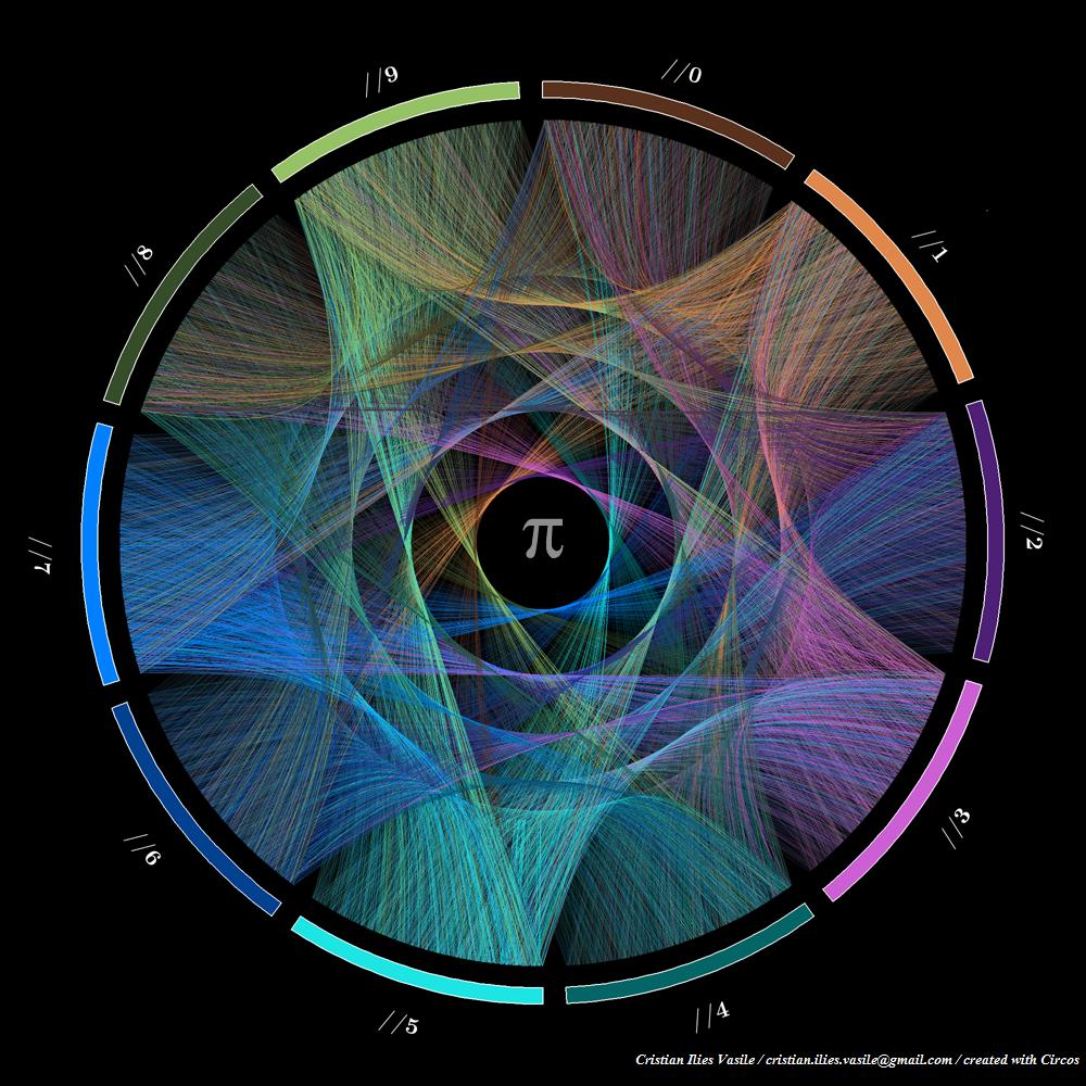 今又是《生命的反帕( π)》_图1-5