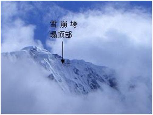 贡嘎山探险遇雪崩——惊险中感悟人生哲理、沿途美景妙不可言 ..._图1-7