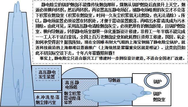 北京市长王安顺坚持把治霾重心放在汽车尾气上是错误的_图1-3