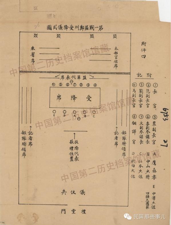 档案:各战区受降历史存照_图1-2
