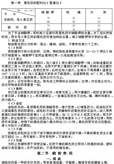 民兵地雷爆破教材_图1-4