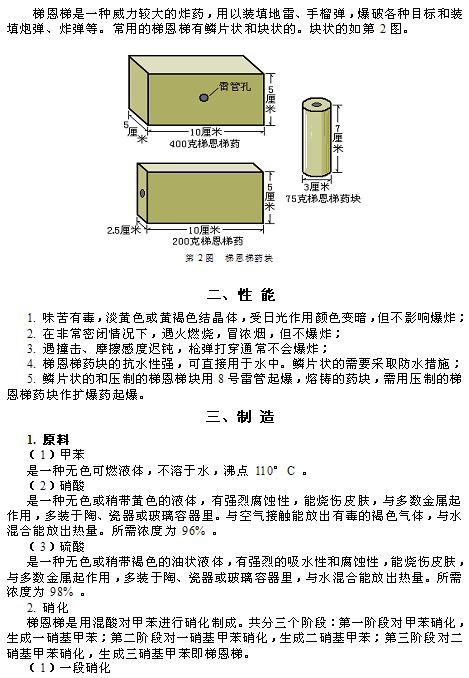 民兵地雷爆破教材_图1-7