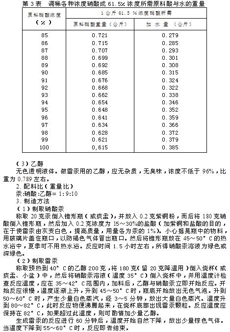 民兵地雷爆破教材_图1-14