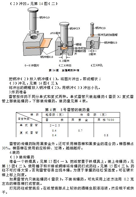 民兵地雷爆破教材_图1-19