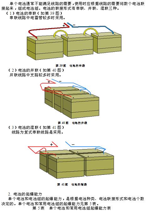 民兵地雷爆破教材_图1-31