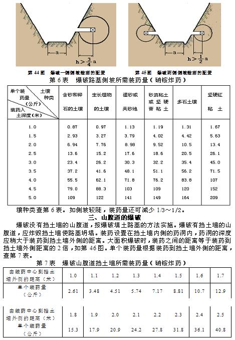 民兵地雷爆破教材_图1-34