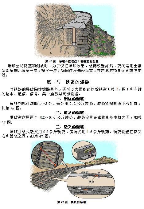 民兵地雷爆破教材_图1-35