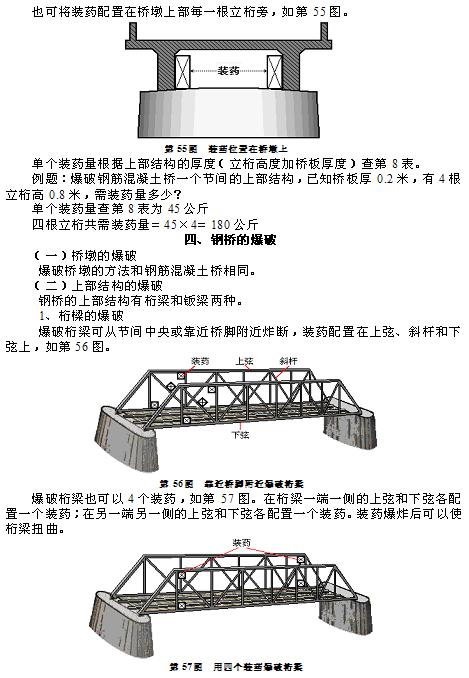民兵地雷爆破教材_图1-39
