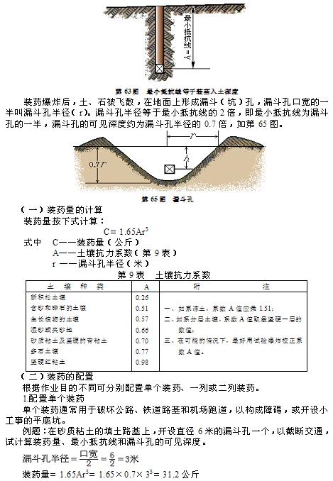 民兵地雷爆破教材_图1-43