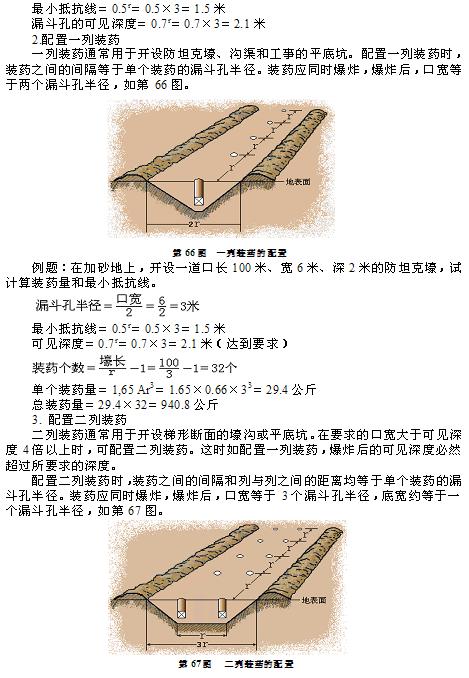 民兵地雷爆破教材_图1-44