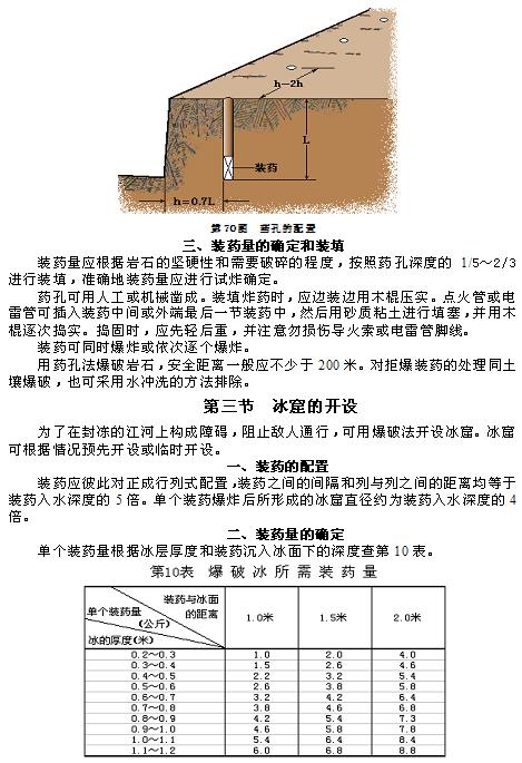 民兵地雷爆破教材_图1-47