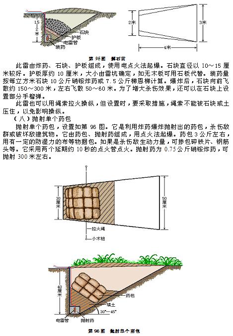 民兵地雷爆破教材_图1-61