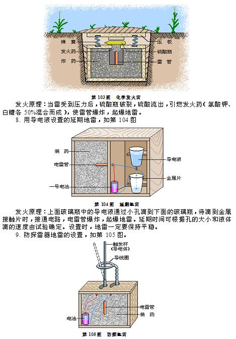 民兵地雷爆破教材_图1-64