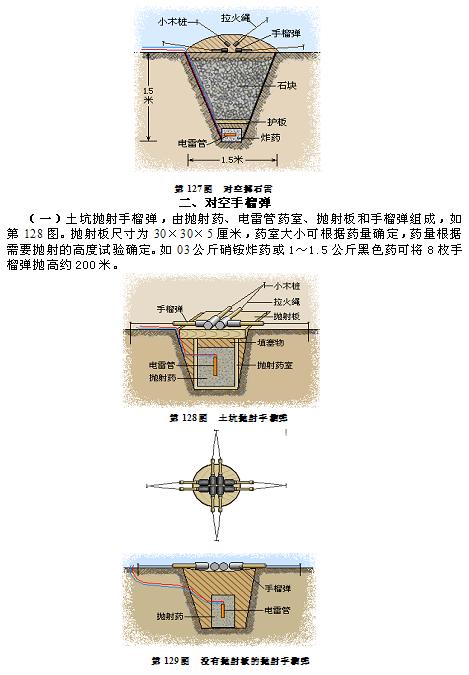 民兵地雷爆破教材_图1-75