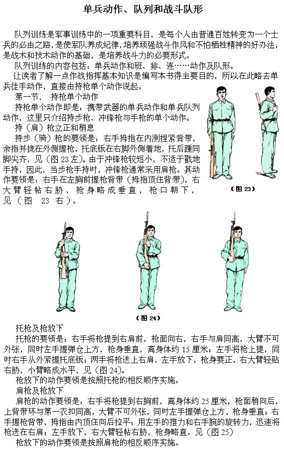 单兵动作、队列和战斗队形_图1-1