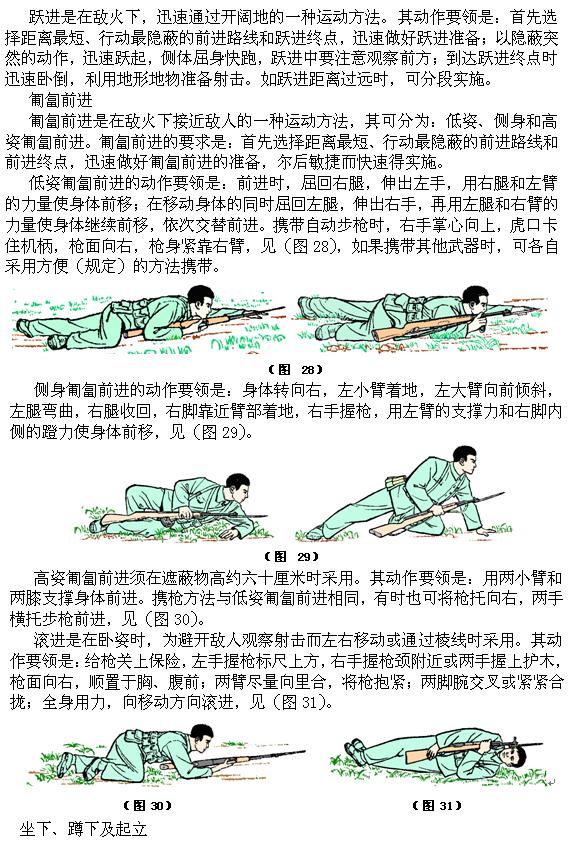 单兵动作、队列和战斗队形_图1-3