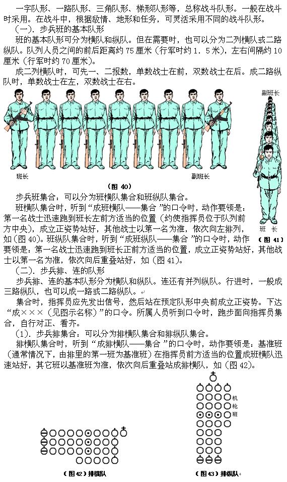 单兵动作、队列和战斗队形_图1-6