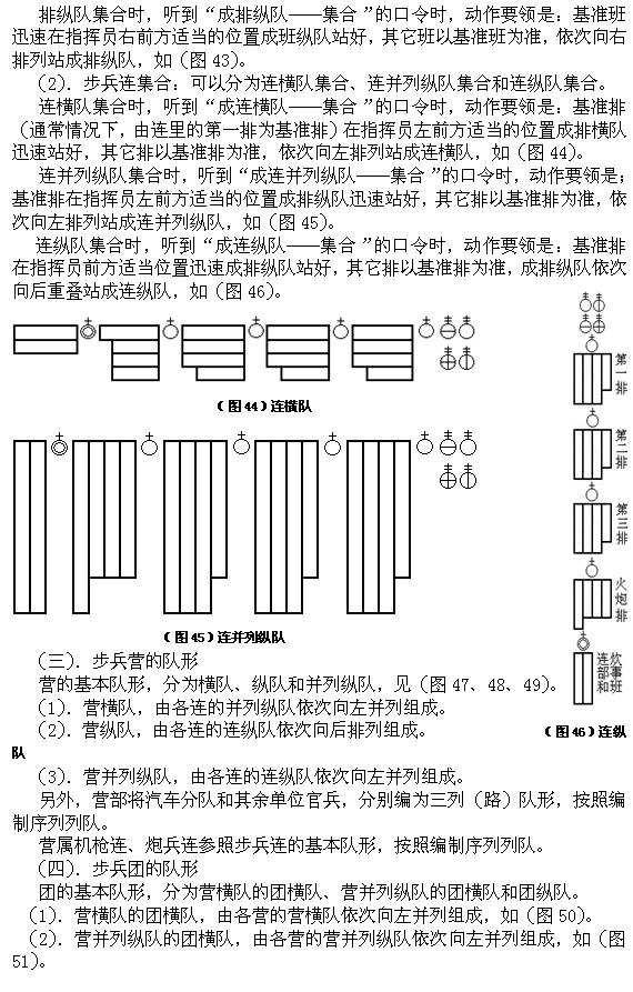单兵动作、队列和战斗队形_图1-7