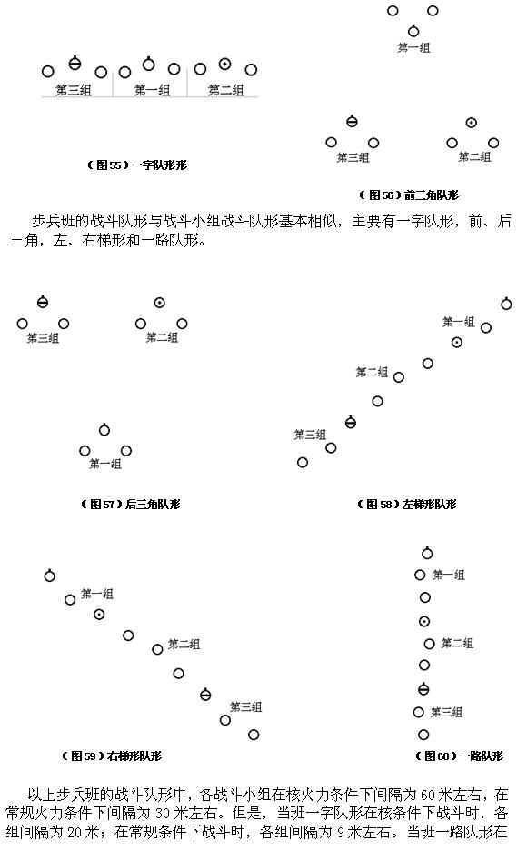 单兵动作、队列和战斗队形_图1-10
