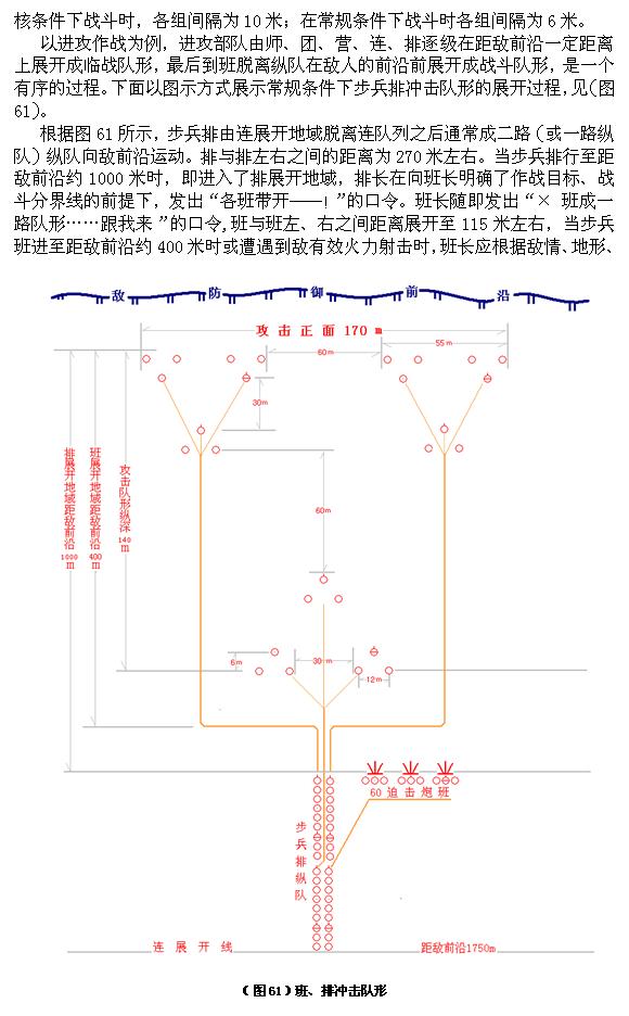 单兵动作、队列和战斗队形_图1-11