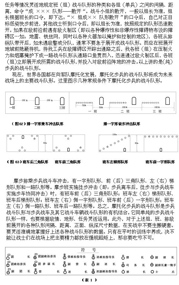 单兵动作、队列和战斗队形_图1-12