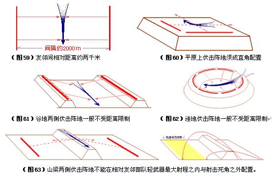 游 击 作 战_图1-1