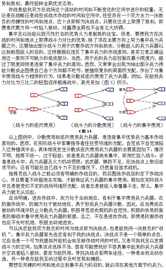 指挥作战的一般原理与原则_图1-3