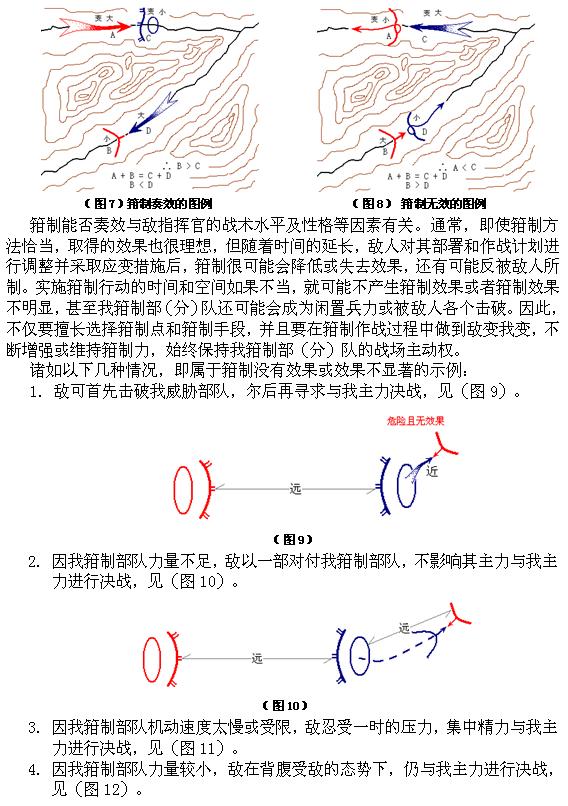 指挥作战的一般原理与原则_图1-9