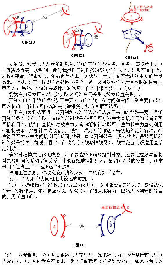 指挥作战的一般原理与原则_图1-10