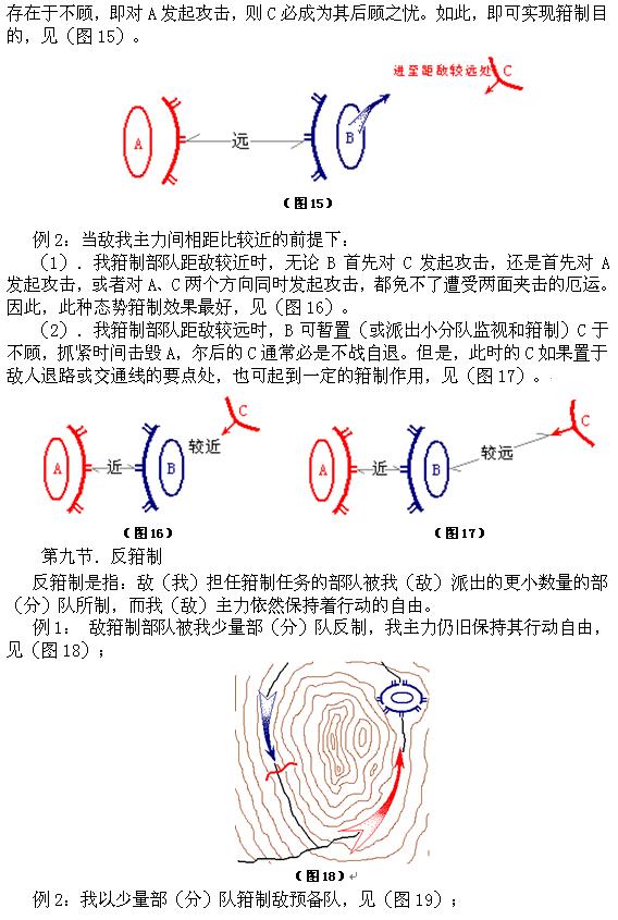 指挥作战的一般原理与原则_图1-11