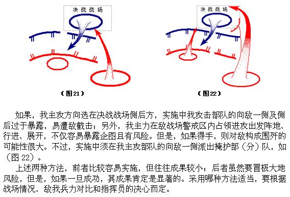 指挥作战的一般原理与原则_图1-13