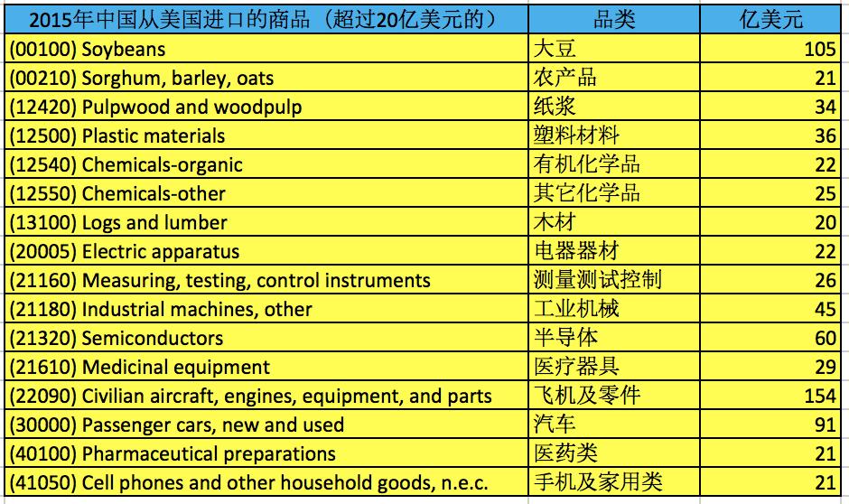 中美贸易战:中国面临困境超乎想象?_图1-2
