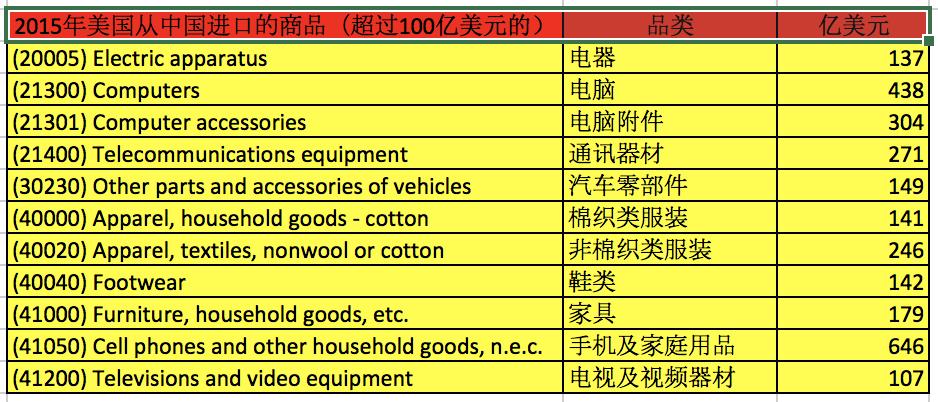 中美贸易战:中国面临困境超乎想象?_图1-1