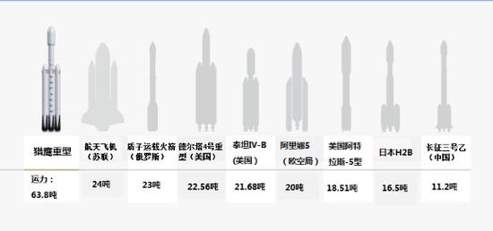 """振奋人心:""""重型猎鹰""""火箭发射成功_图1-6"""