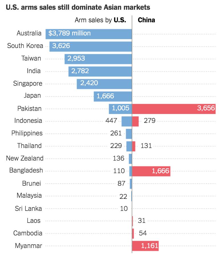 """中国周边""""印太地区""""的最新政治态势_图1-2"""
