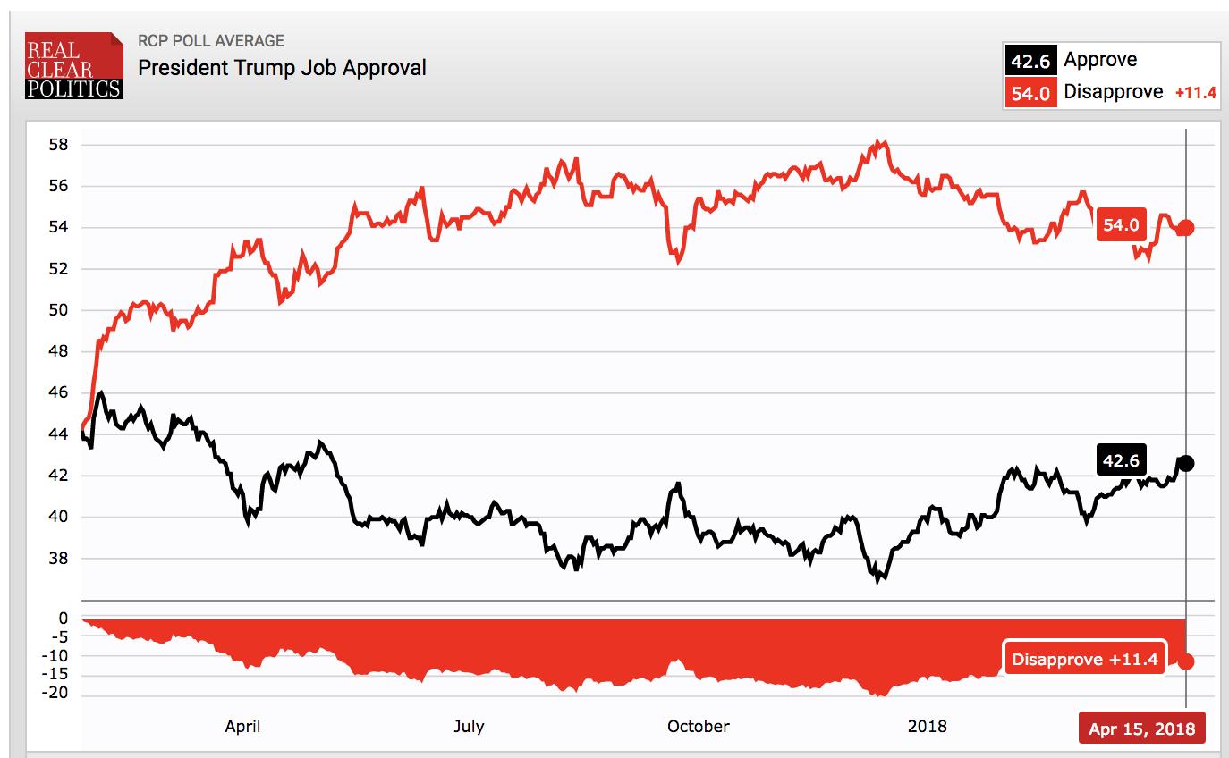 美國人對特朗普的支持率究竟有多少?_圖1-2