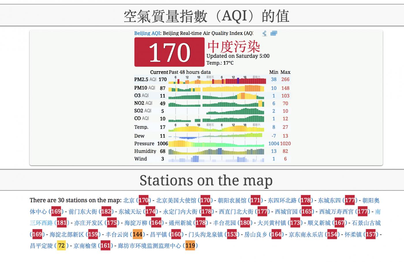 """北京印象:""""空气质量""""的确大有改善_图1-2"""