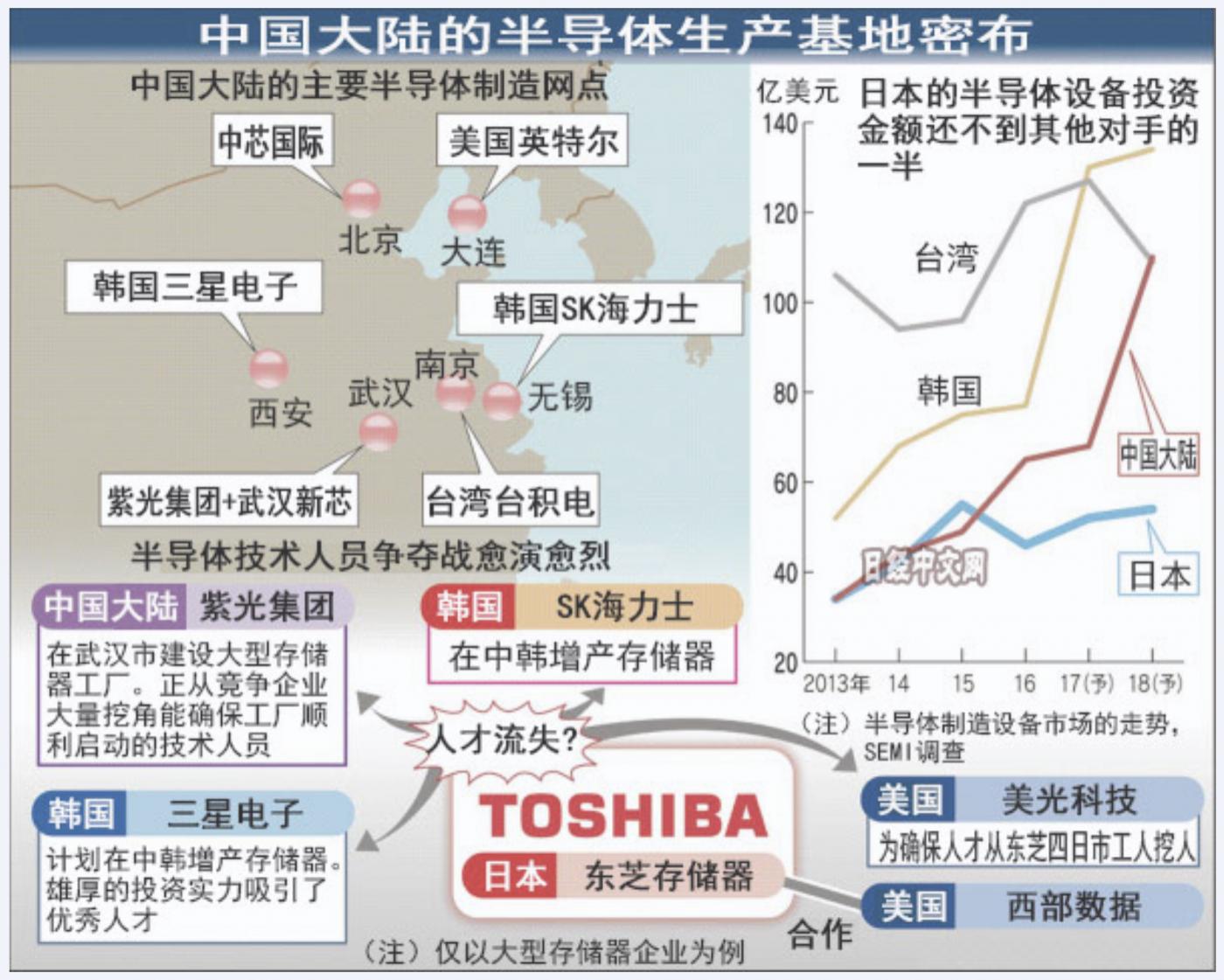 人才争夺战:中国发展高科技的捷径_图1-1