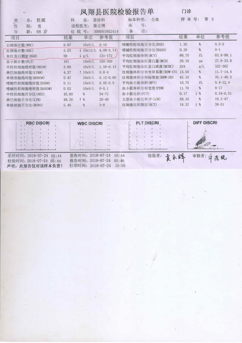 致陕西省凤翔县人民法院支持原告刘乃笃假诉讼判后答疑申请书 ..._图1-3