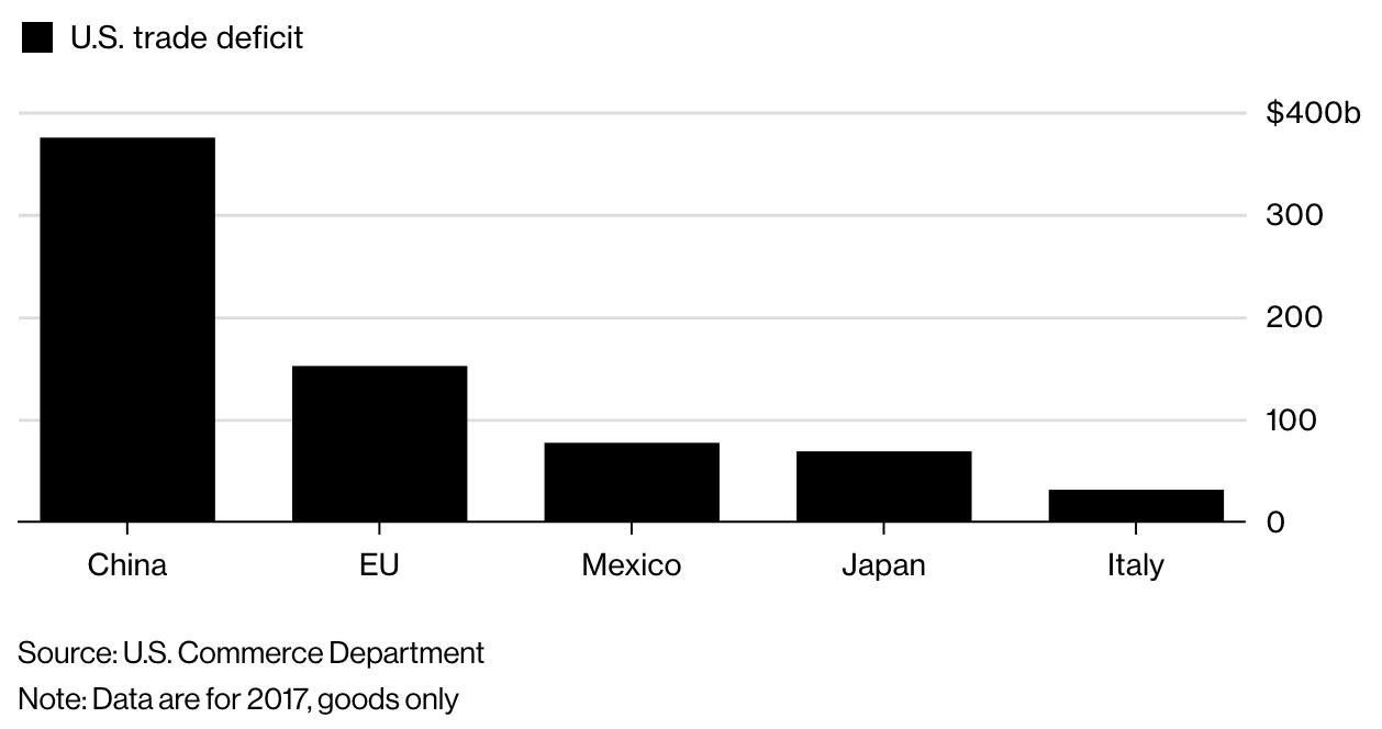 特朗普又威胁要对全部中国商品征税_图1-1