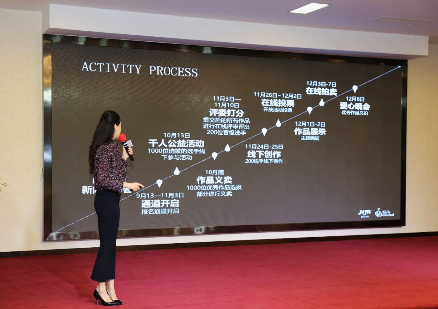 """""""聚画·中国""""国际少儿美术大赛新闻发布会在上海举行_图1-6"""