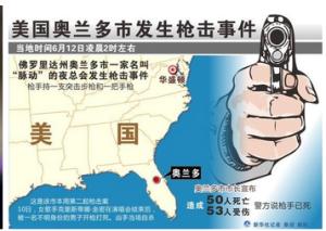 中国心理哲学家…解析——美国奥兰多+++枪击惨案真相_图1-1