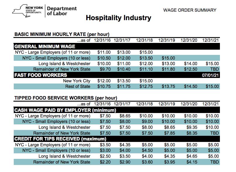 从《亚马逊》涨工资看美国最低工资_图1-1