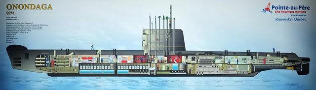 奥内达加冷战潜艇_图1-3