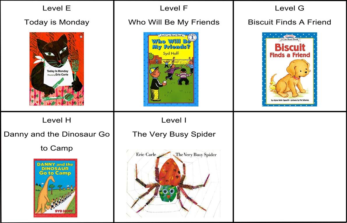 纽约公校老师推荐幼儿书籍,快速提升儿童阅读能力(幼儿园至二年级) ..._图1-3