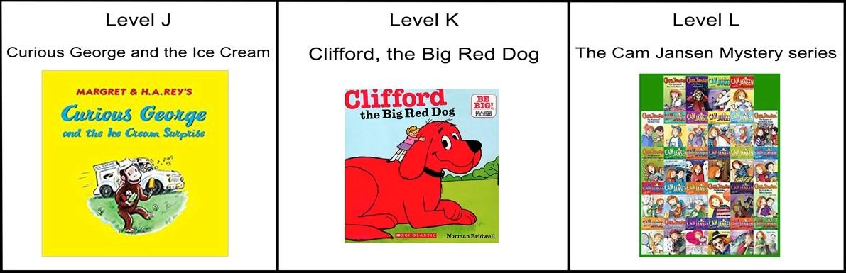 纽约公校老师推荐幼儿书籍,快速提升儿童阅读能力(幼儿园至二年级) ..._图1-4