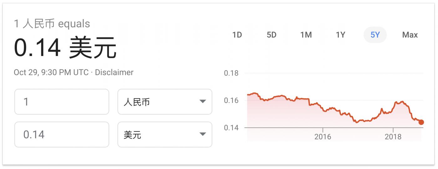 A股市场和人民币汇率:先救哪一个?_图1-2