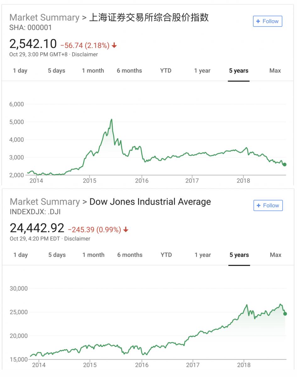 A股市场和人民币汇率:先救哪一个?_图1-1