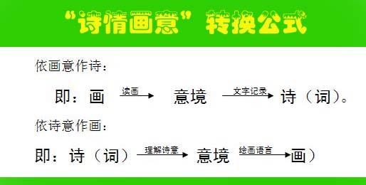 中国画的诗情画意 增订版_图1-13